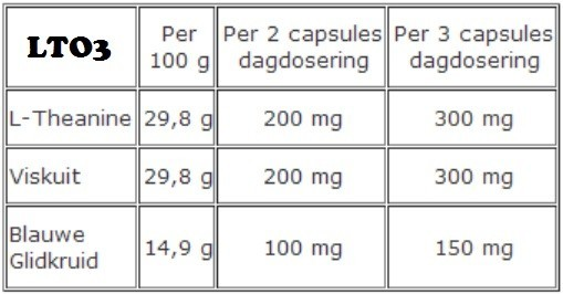 lto3 ingredienten samenstelling capsules
