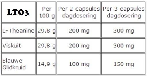lto3 Bestandteile Zusammensetzung Kapseln