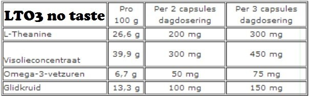 lto3 no taste ingredienten en samenstelling capsules