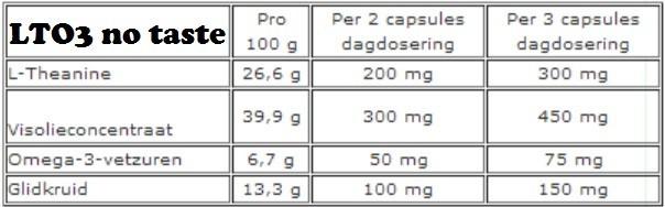 lto3 no taste ingredienten en samenstelling capsules LTO3 Informatie   Antwoorden op veel Gestelde Vragen, lto3 ingrediënten, lto3 dosering, Waar lto3 bestellen? etc.